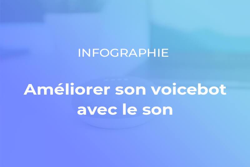 Améliiorer l'expérience utilisateur de votre assistant vocal en utilisant le pouvoir du son
